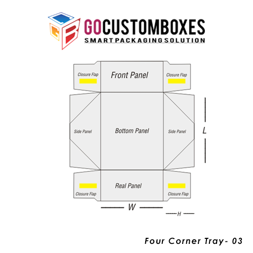 Four Corner Tray Packaging